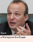 Магеррам Бехбудов