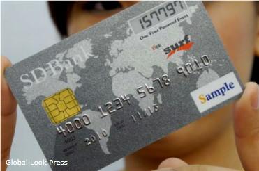 Ситибанк курс валют